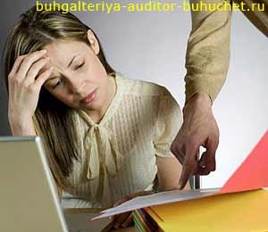 Рабочая дисциплина, контроль за трудовой дисциплиной